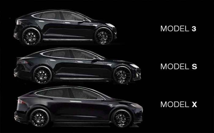 I modelli commercializzati dalla Tesla