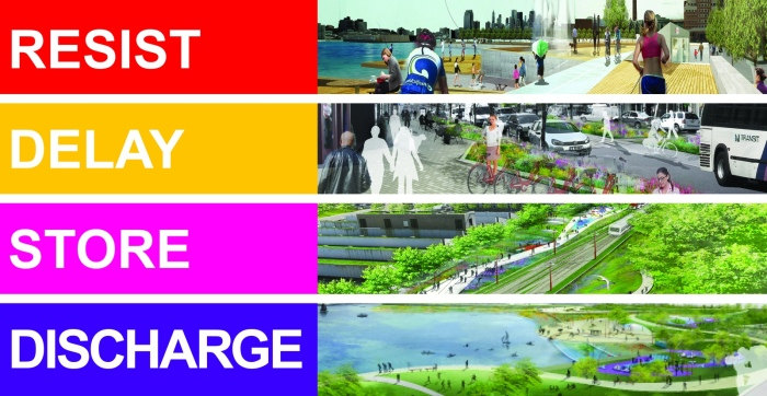 Resist, Delay, Store, Discharge: a comprehensive urban water strategy (OMA Architecture)